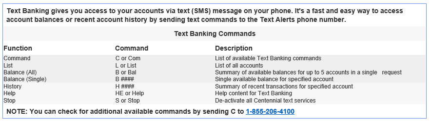 Text Banking Table
